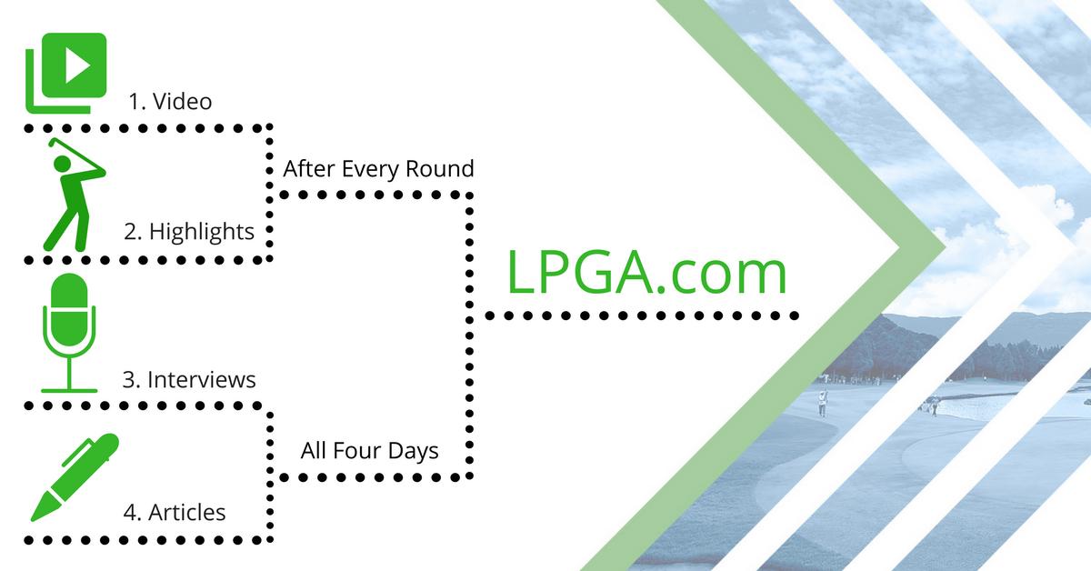 LPGA contingent plan