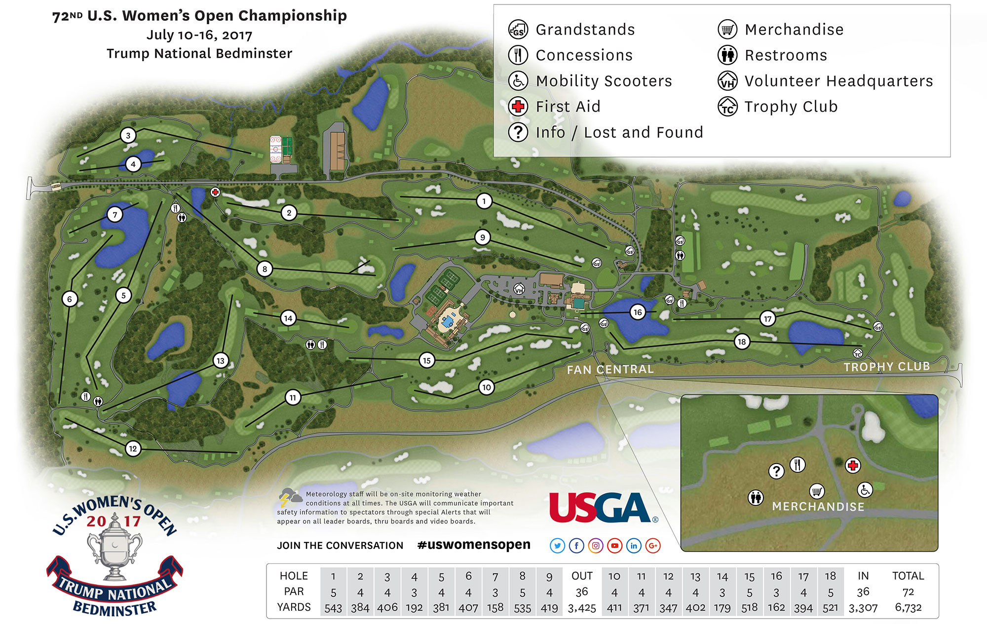 Overview LPGA Ladies Professional Golf Association - Us open tennis location map